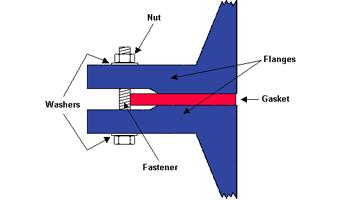 Flange Gasket
